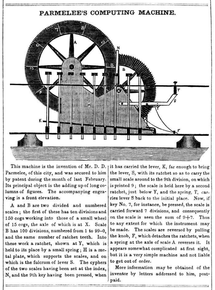 The calculator of Parmelee in August 03, 1850, issue of Scientific American magazine