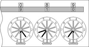 Subtraction with the Pascaline (second phase)