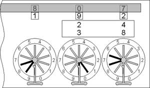 Multiplication with the Pascaline (second phase)