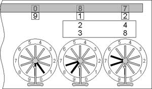 Multiplication with the Pascaline (third phase)