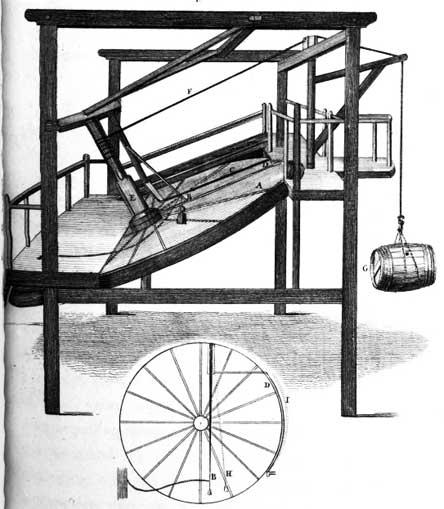 White's treadmill-driven crane for wharfs from 1792
