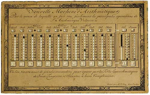 The New Arithmetical Machine of Caze (© IBM Europe collection)