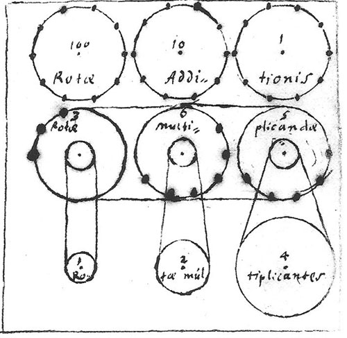 A sketch is from a Leibniz's manuscript from 1672