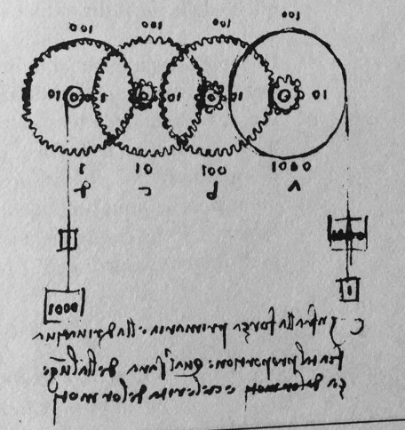 Leonardo Codex Madrid
