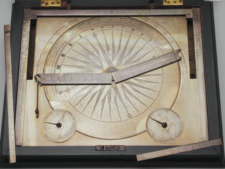 Trigonometric machine of Morland