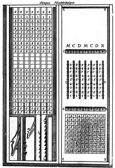 The sketch of the Abaque Rhabdologique