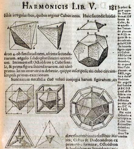 A page from Kepler's <em>Harmonices Mundi Libri V</em>, with figures, made by hand of Schickard