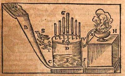 Page 543 of Magne sive de Arte Magnetica of Athanasius Kircher
