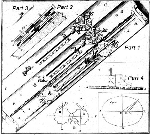 A sketch of Gersten's machine from the presentation to the Royal Society