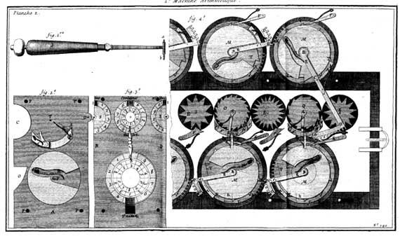 Arithmetical machine of Hillerin de Boistissandeau, part of the second machine