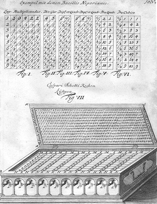 The arithmetic tool of Organum Mathematicum in Theatrum arithmetico-geometricum of Leupold
