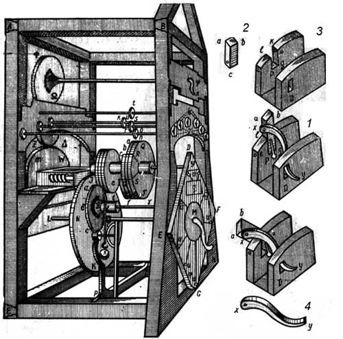 The calculating machine of Giovanni Poleni, a part of illustration from the Theatrum arithmetico geometricum