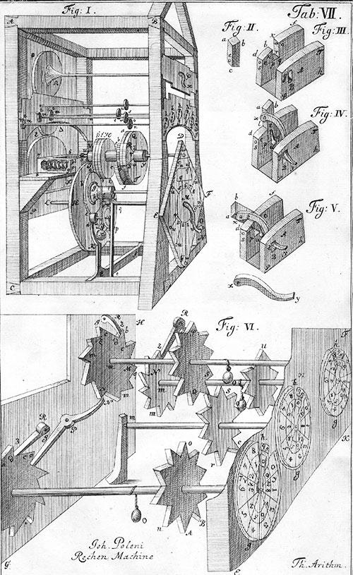 The calculating machine of Giovanni Poleni, the whole illustration from the Theatrum arithmetico geometricum