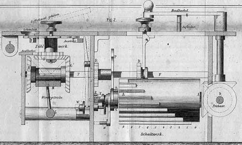 Internal mechanism of the machine from 1842
