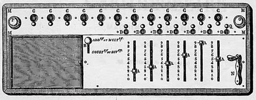 The arithmometer as shown in an 1865 instruction manual