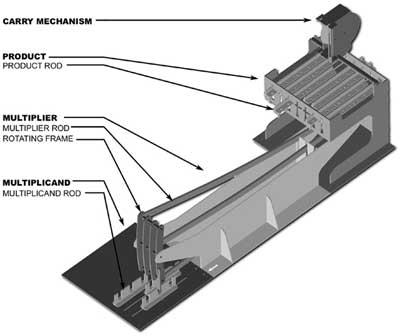 Fowler Machine Replica