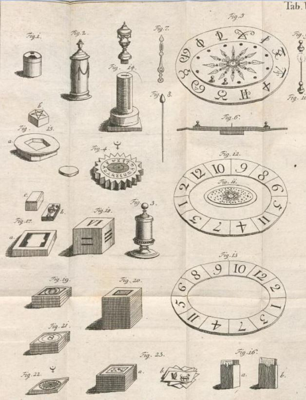 The drawing from Kunstkabinet, depicting the electric calculator of Gütle