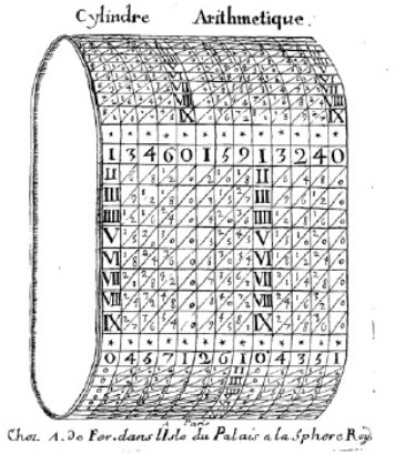 The Arithmetical Cylinder of Pierre Petit