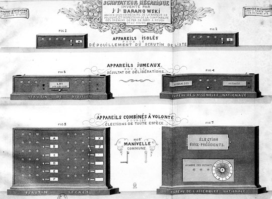 The Baranowski machine for calculation of the votes in the elections from 1848