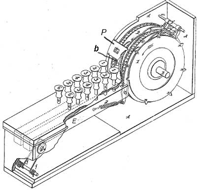 The calculating machine of Thomas Hill (the patent drawing)