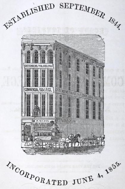 Crittenden's Philadelphia Commercial College, situated on the S. E. corner of Seventh and Chestnut Sts.