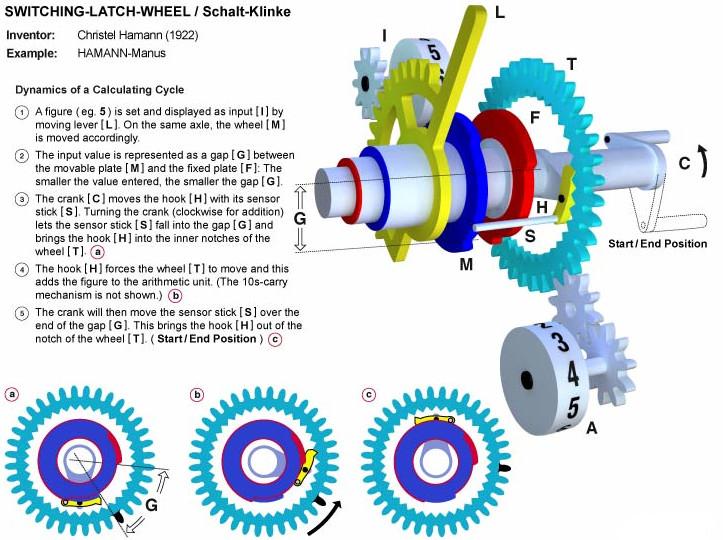 Switching latch principle of work (© C.HAMANN http://public.beuth-hochschule.de/~hamann)