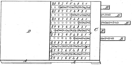 The patent drawing of Young's first calculating device