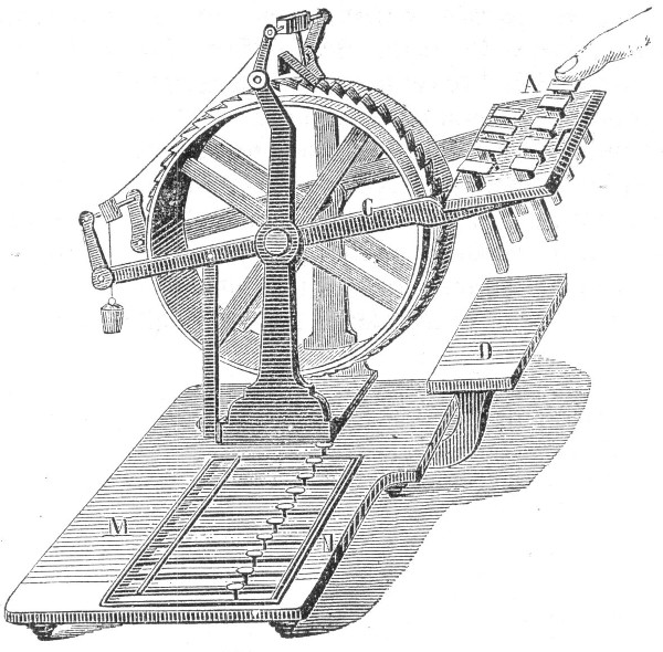 The calculating machine of Barre (image from Enciclopedia delle Arti e Industrie, vol. 5, Macchine da Calcolare, from Giuseppe Pastore, Torino, Italy, 1885)
