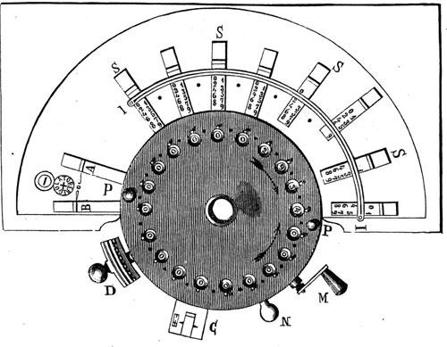 The machine of Edmondson, upper view drawing (source Macchine da Calcolare, Giuseppe Pastore)