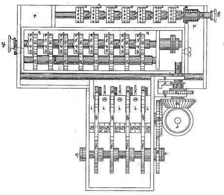 First machine of Otto Büttner (patent drawing)