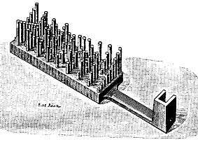The bar for units from multiplying machine of Bollée