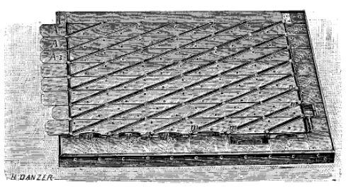 Tableau multiplicateur-diviseur of Leon Bollee