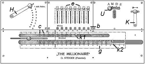 Drawing of the panel of Millionaire
