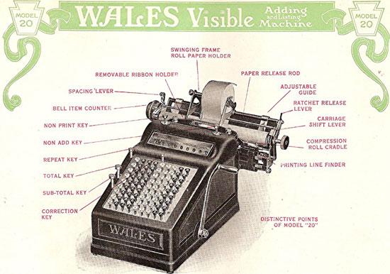 Wales Adding Machine, Model 20, schema