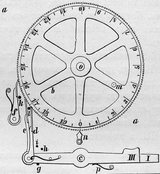 The calculating machine of Friedrich Arzberger (from Фон-Бооль, Приборы и машины для механическаго производства арифметических действий.)