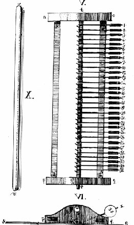 Linear Homeoscope with movable parts