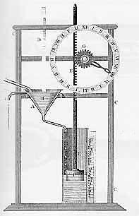 The water clock of Ctesibius