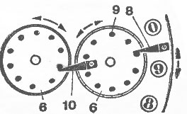 A drawing of tens carry mechanism of automated abacus of Bunyakovsky