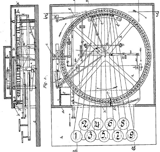 The drawing of German patent of Oswald Beher (patent №50885 of 7 July 1889)