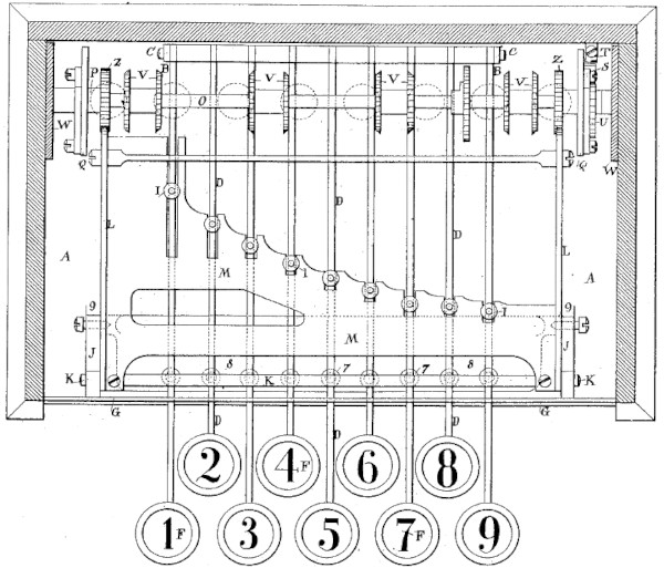 The patent drawing of adding machine of Huizer (US patent No. 515528)