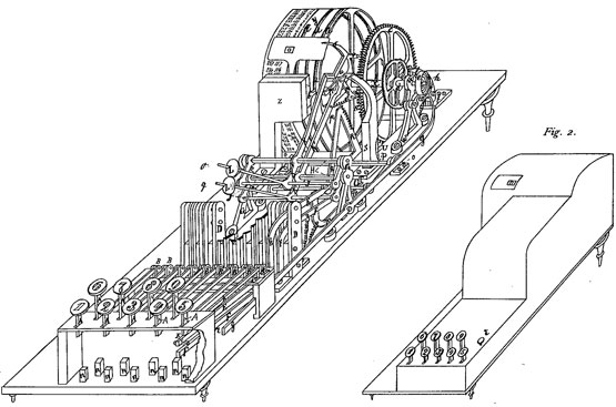 The Schnell-Addirmaschine of Eduard Hammenstede (the patent drawing)