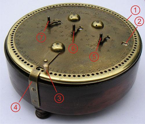 Hellström's Räknemaskin (calculating machine) from 1879 (© auktionsverket.se)