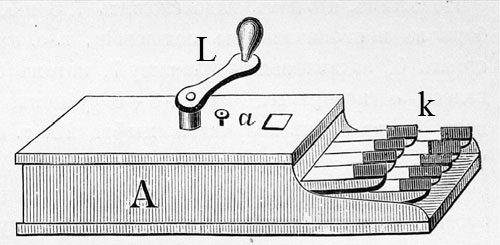 A drawing of the box of calculating machine of Max Mayer